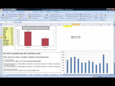 Excel 2007 : Comment faire un graphique dynamique sur Excel avec sélection de n mois en - de 5 min